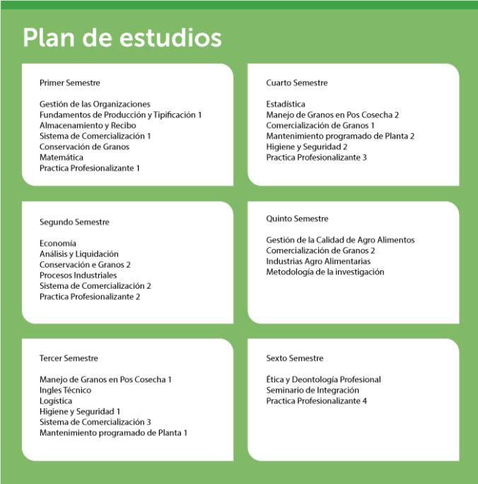 Mailing-Tecnicatura-plan